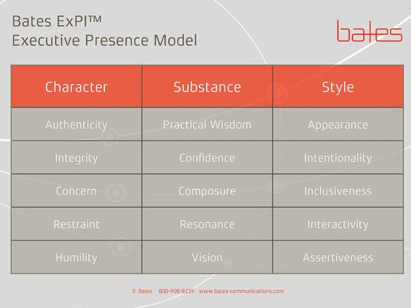 Bates_EP_Model.jpg