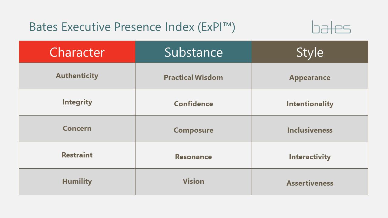 ExPI Model for Poster.png