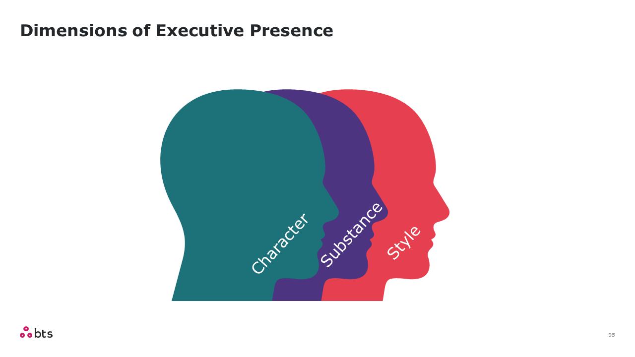 Executive Presence: More Important than Ever